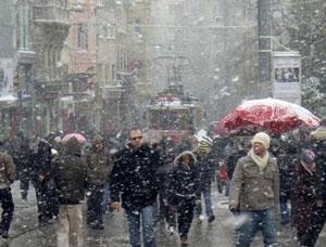 Погода в Стамбуле в феврале